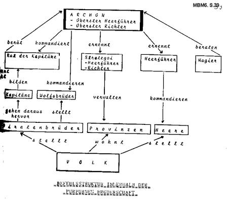 PurpurneBruderschaft-Struktur-MBM6-39.png