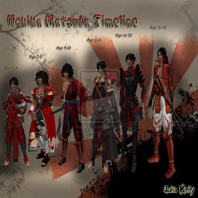400px-Uchiha Matsuda Timeline