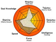 Yuushagiri stats