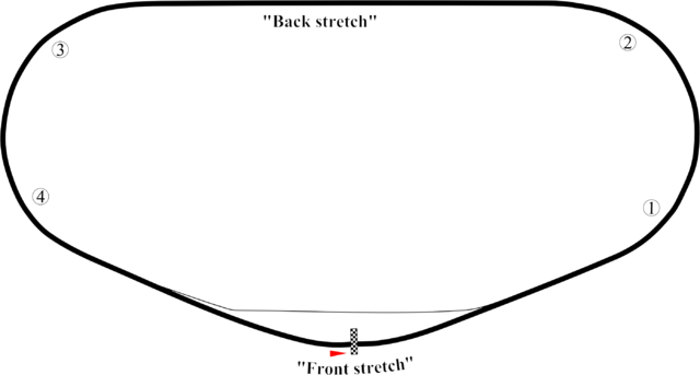 File:Daytona International Speedway.png