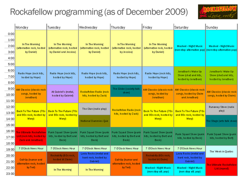 Rockafellow programming