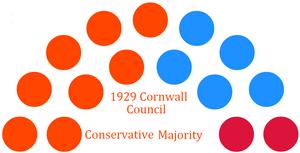 1929conmajority