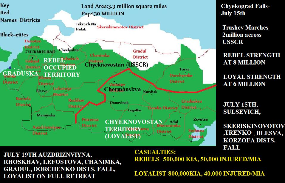 Chyeknovostan Revolution(Red Curtain)