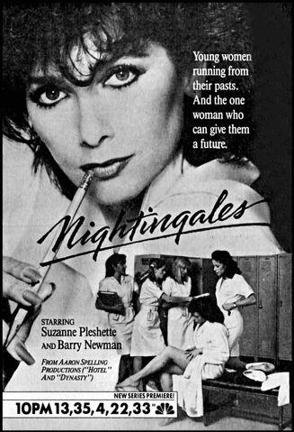 File:Nightingales.jpg