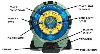 TechTargetDiagram