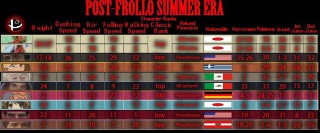 File:FrolloEra1.jpg