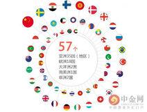 AIIB founding members