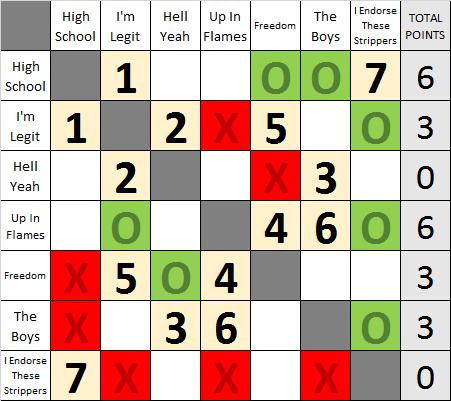 File:ReUp-DM-Round2.png