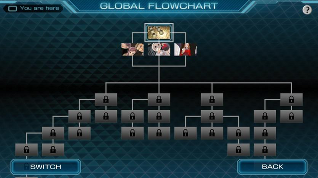 File:GlobalFlowchart.png