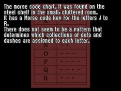 Morse Code Chart 2