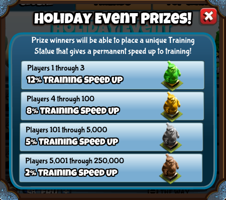 Holiday Event Breakdown