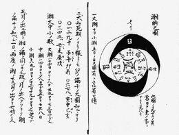 Bansenshukai-v8-diagram