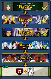 Chunin Campaign Stages