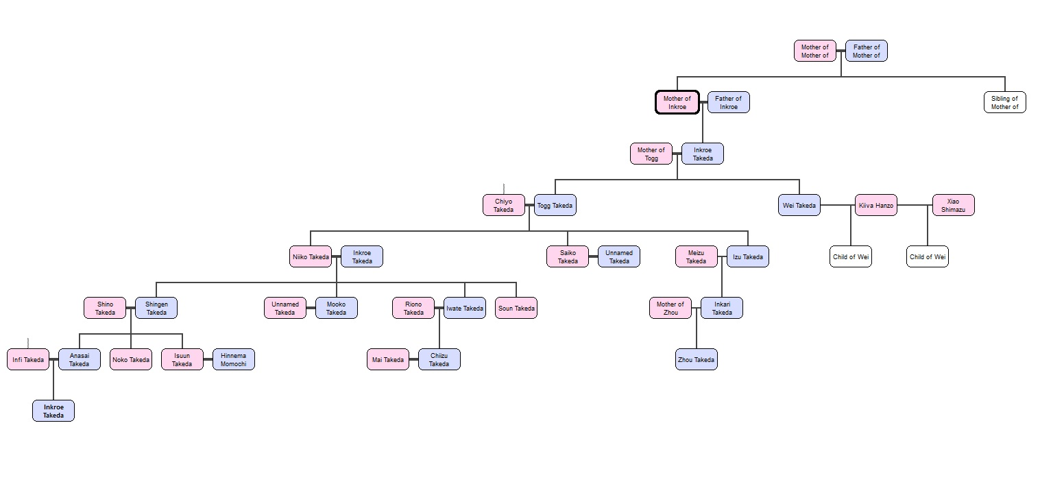 uchiha clan family tree - photo #10