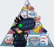 The food pyramid and he