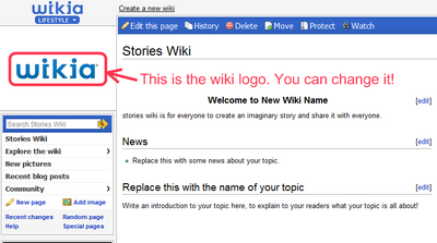 What-is-logo