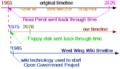 West Wing Wiki timelines.png