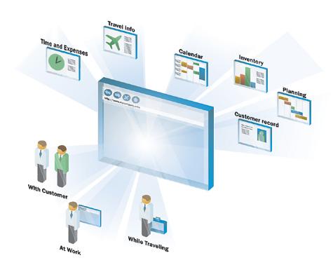 File:Businessportalsa.jpg