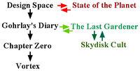 Chaptermap