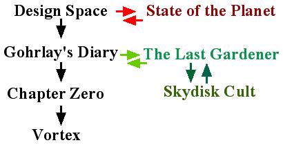 File:Chaptermap.jpg