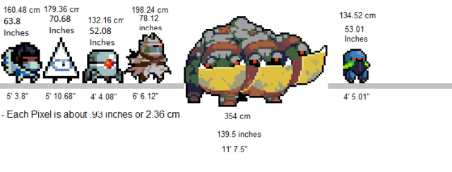 File:Nuclear Throne Height Bosses.png