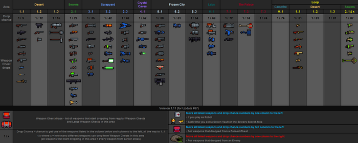 Weapon drops table v1.11