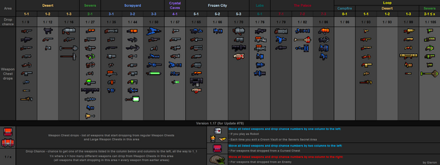 File:Weapon drops table v1.17.png
