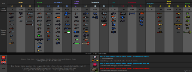File:Weapon drops table v1.18.png