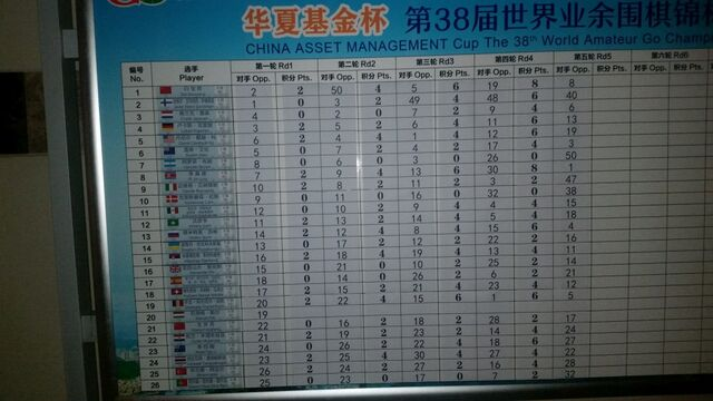 File:2017 WAGC after round 4 Page 1.jpg