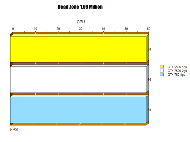 File:DEAD ZONE 1.09 MILLION.png