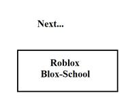 Roblox Blox School