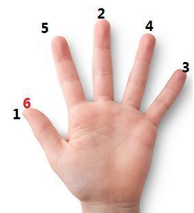 Hand pic