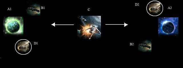 File:Moon chance planning set up2.jpg