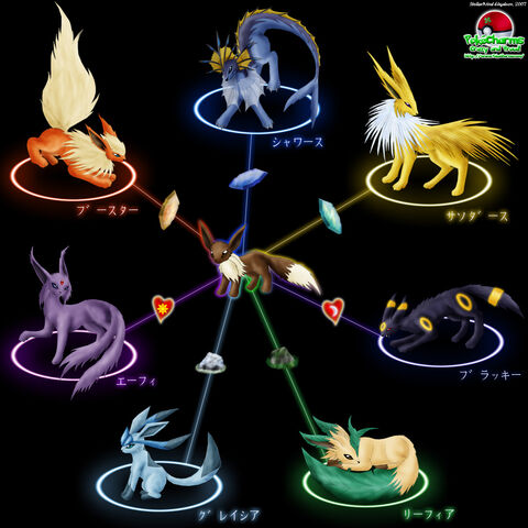 File:Eevee Evolution Chart.jpg