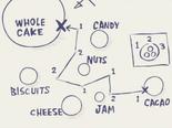 Pudding's Secret Map