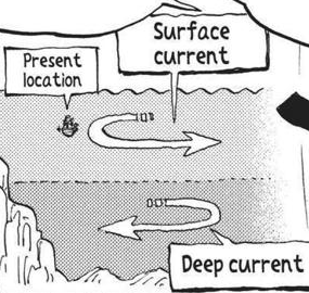 File:Surface and Deep Currents.png