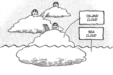 File:Island Clouds Infobox.png