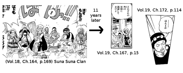 File:SBS vol 21 suna clan.png