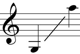 Range mezzo-soprano voice