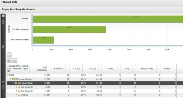 Datei:Excerpt Online Display Advertising with costs.jpg