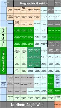 Revised Wildlands Grid