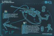 Ana Biotic Rifle Blueprint