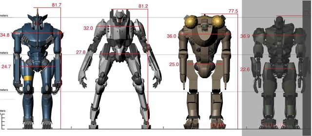 File:Jaeger to Jaeger scale.jpg