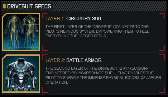 File:Jaeger Suit Specs.JPG