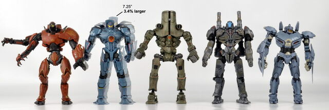 File:Series 4 Gipsy Danger articulation diagram-size-comparison-jaeger.jpeg