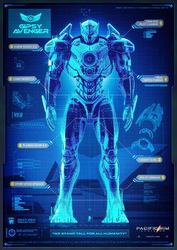 Gipsy Avenger Blueprint