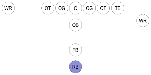 File:RB.png