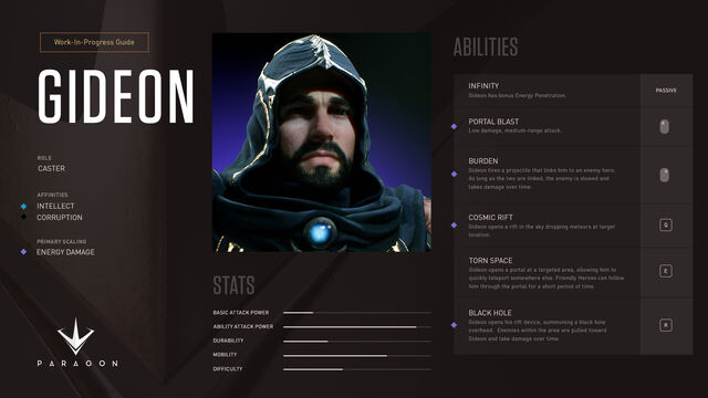 File:Gideon stats2.jpg