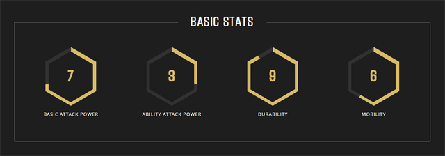 File:Greystone stats.png