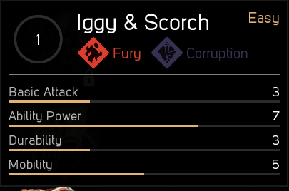 File:Iggy and scorch stats2.png